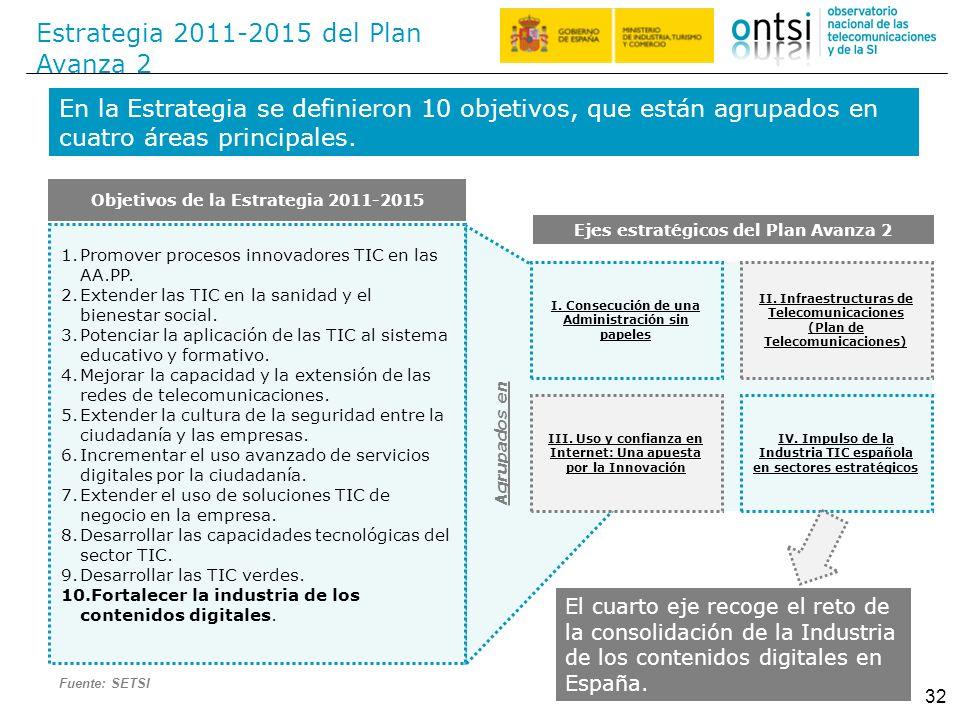 Estrategia 2011-2015 del Plan Avanza 2