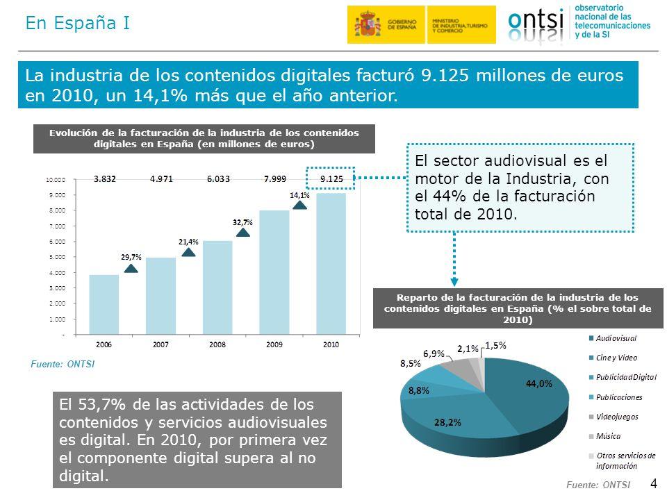 En España I La industria de los contenidos digitales facturó 9.125 millones de euros en 2010, un 14,1% más que el año anterior.