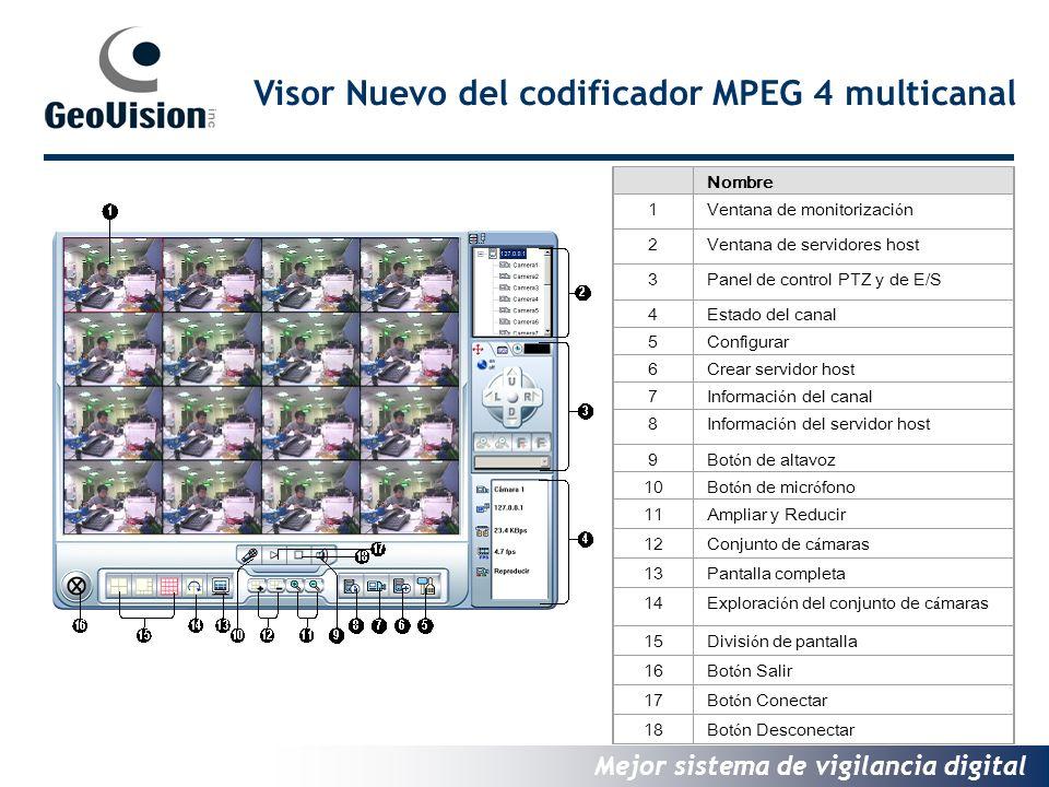 Visor Nuevo del codificador MPEG 4 multicanal
