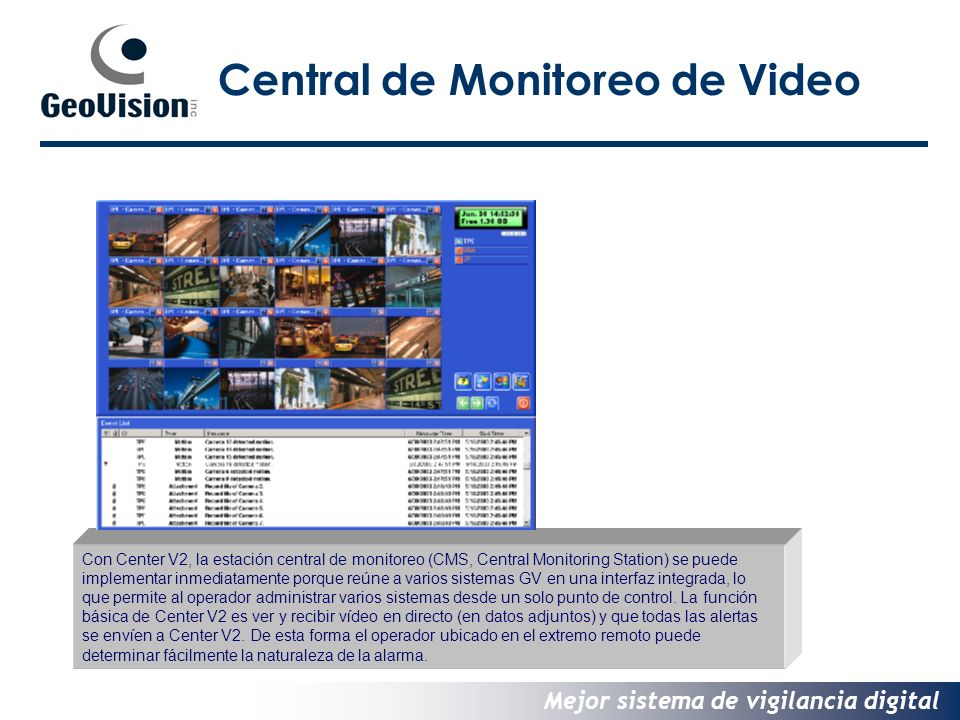 Central de Monitoreo de Video