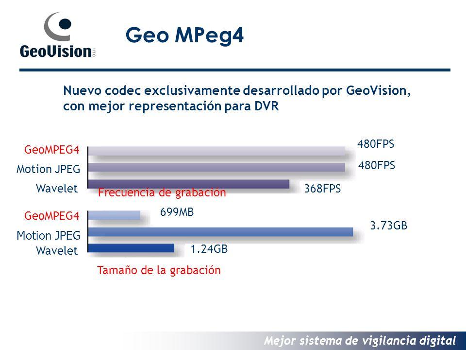 Geo MPeg4 Nuevo codec exclusivamente desarrollado por GeoVision,