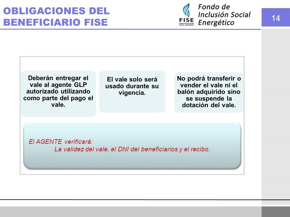La validez del vale, el DNI del beneficiarios y el recibo.