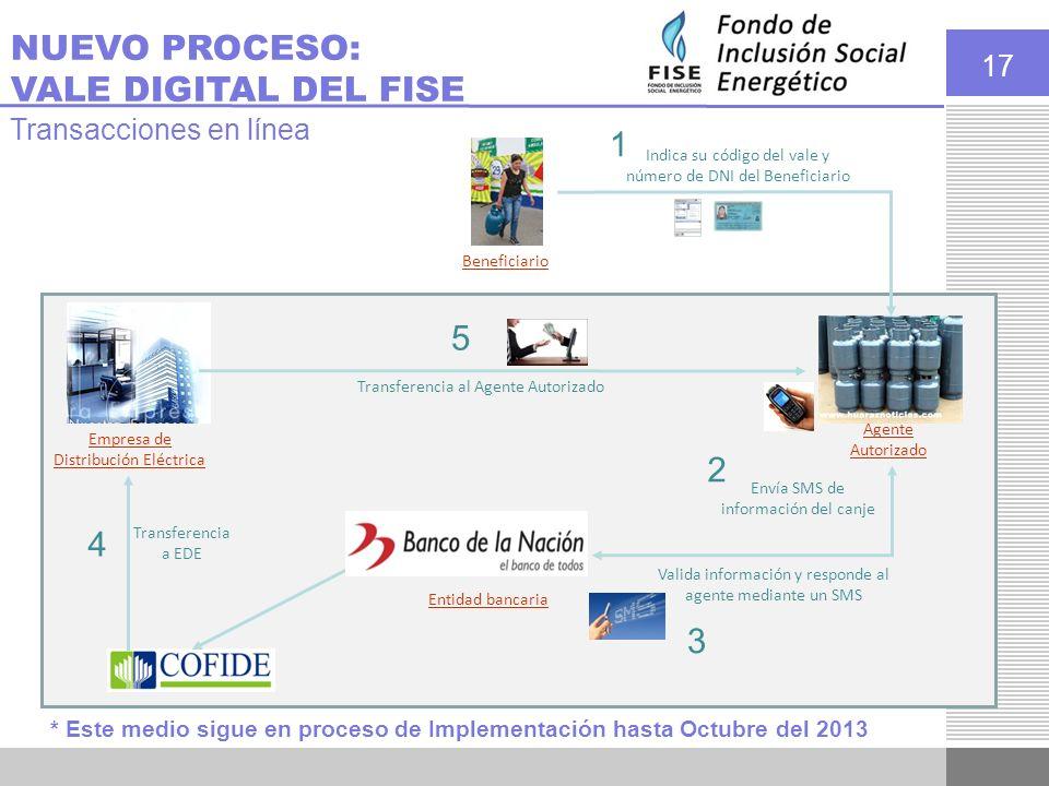 NUEVO PROCESO: VALE DIGITAL DEL FISE 1 5 2 4 3 Transacciones en línea