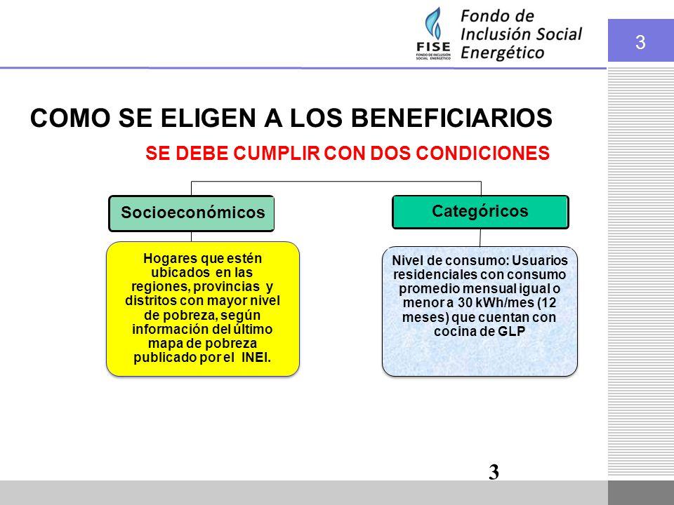 Hasta el 2015, no será necesario el SISFOH (D.S. N° 033-2012-EM)