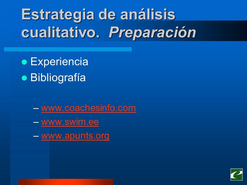 Estrategia de análisis cualitativo. Preparación