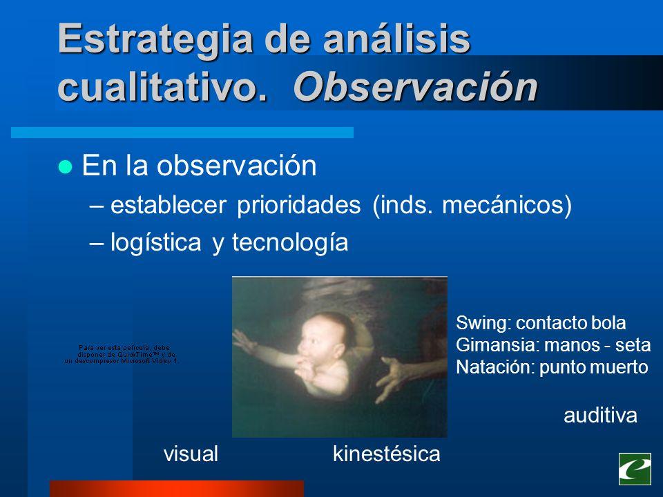Estrategia de análisis cualitativo. Observación