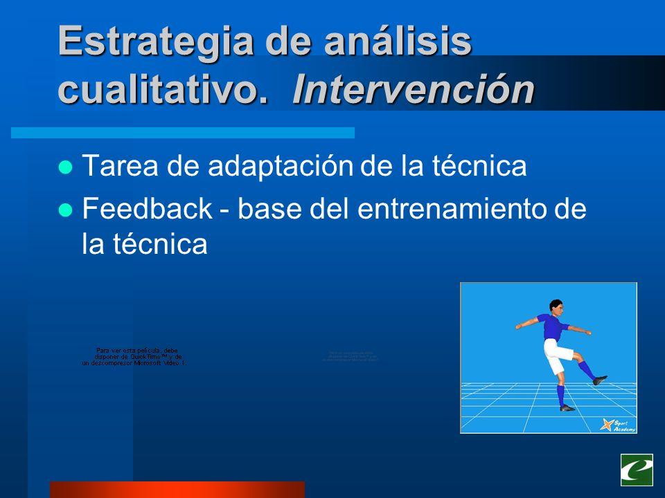 Estrategia de análisis cualitativo. Intervención