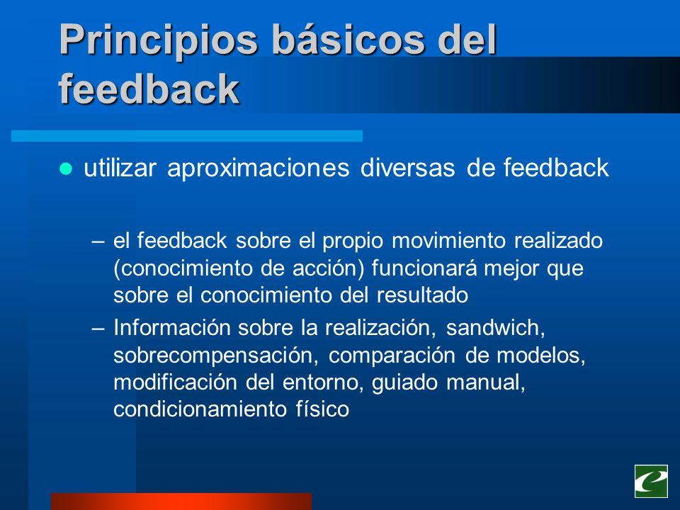 Principios básicos del feedback