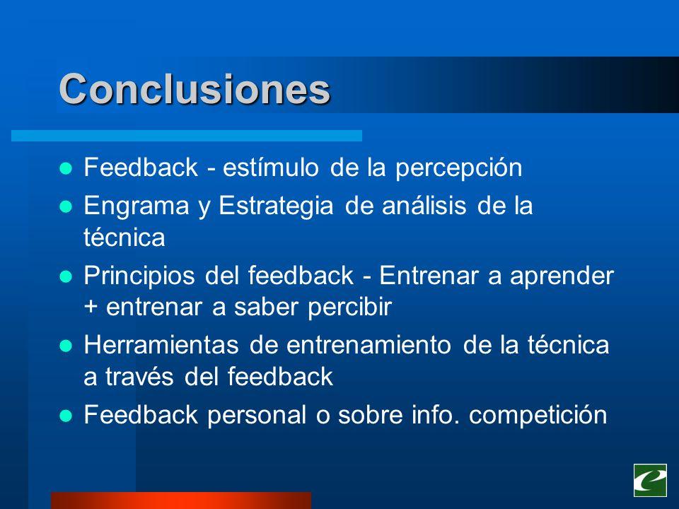 Conclusiones Feedback - estímulo de la percepción