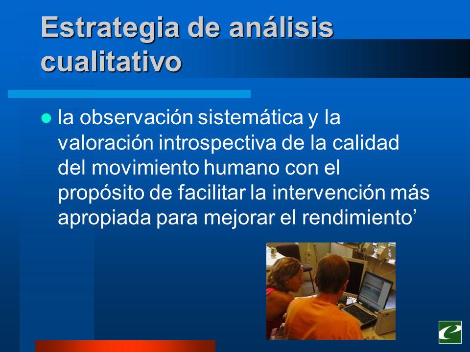 Estrategia de análisis cualitativo