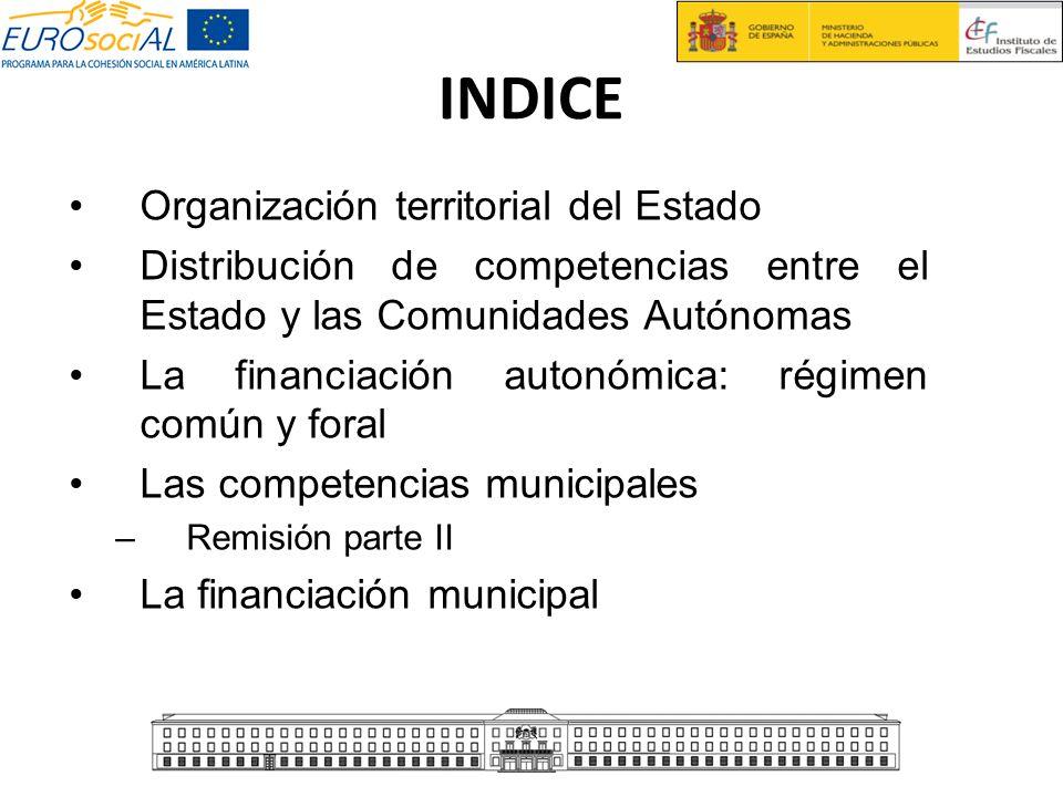 INDICE Organización territorial del Estado