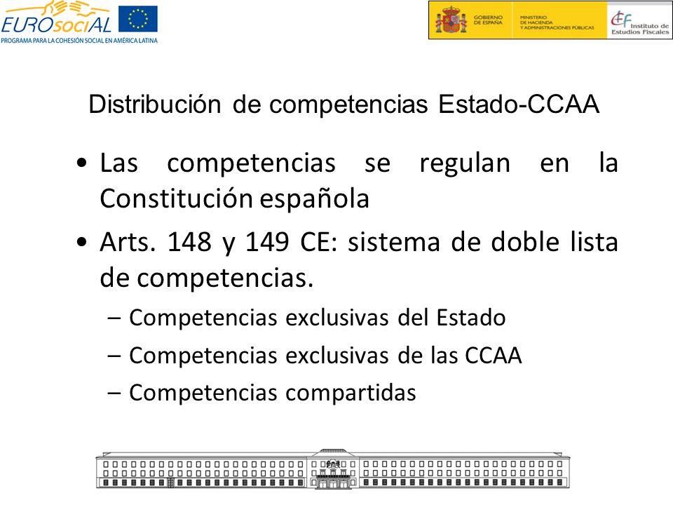 Distribución de competencias Estado-CCAA