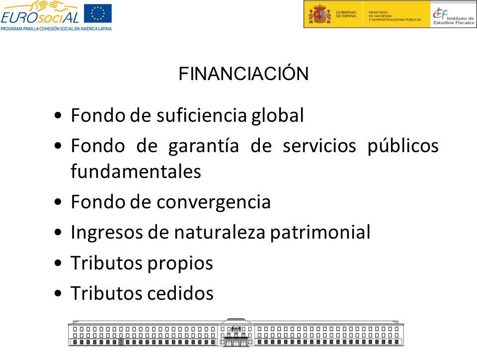 Fondo de suficiencia global