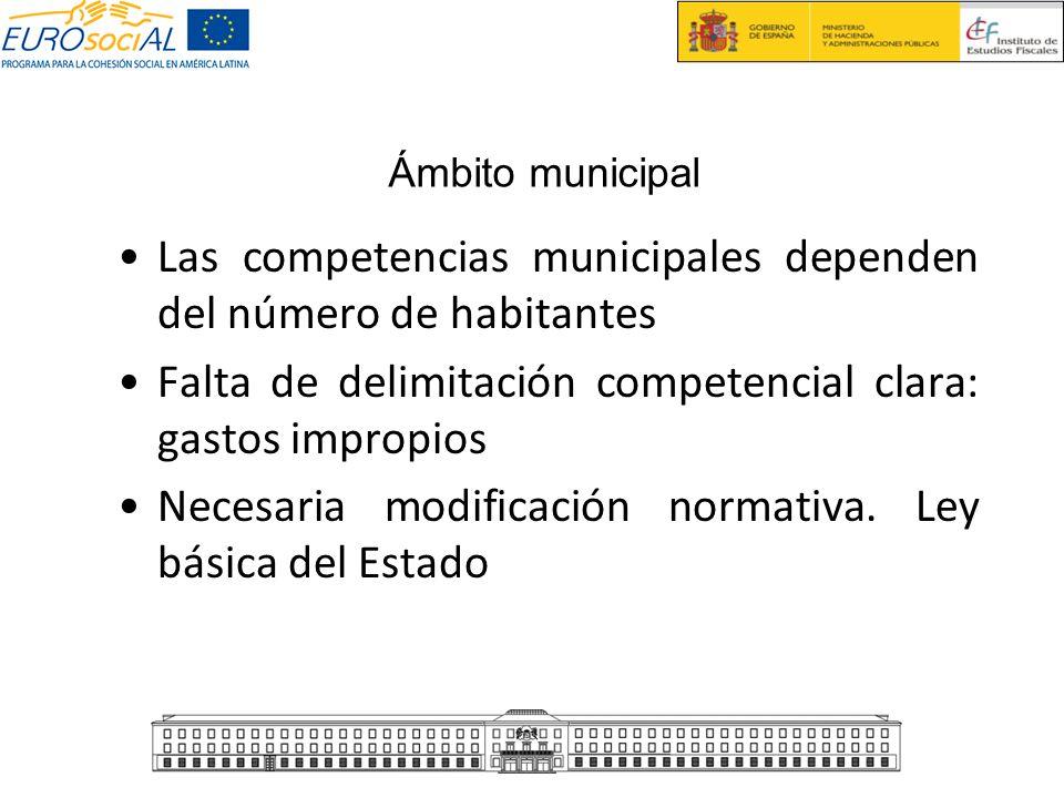 Las competencias municipales dependen del número de habitantes