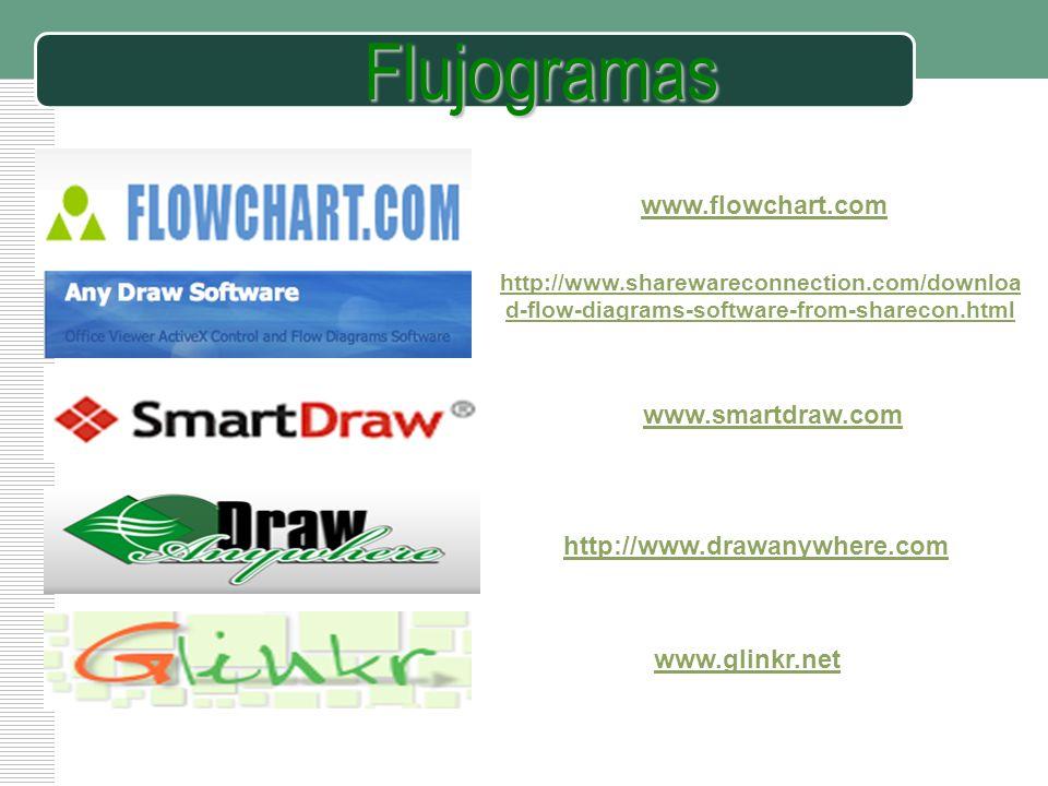 Flujogramas www.flowchart.com www.smartdraw.com