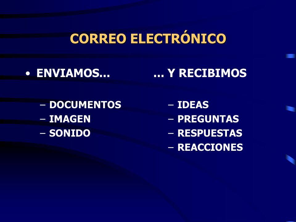 CORREO ELECTRÓNICO ENVIAMOS... ... Y RECIBIMOS DOCUMENTOS IMAGEN