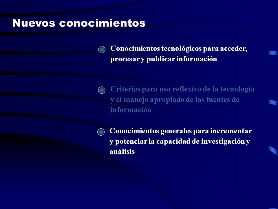 Nuevos conocimientos Conocimientos tecnológicos para acceder, procesar y publicar información.