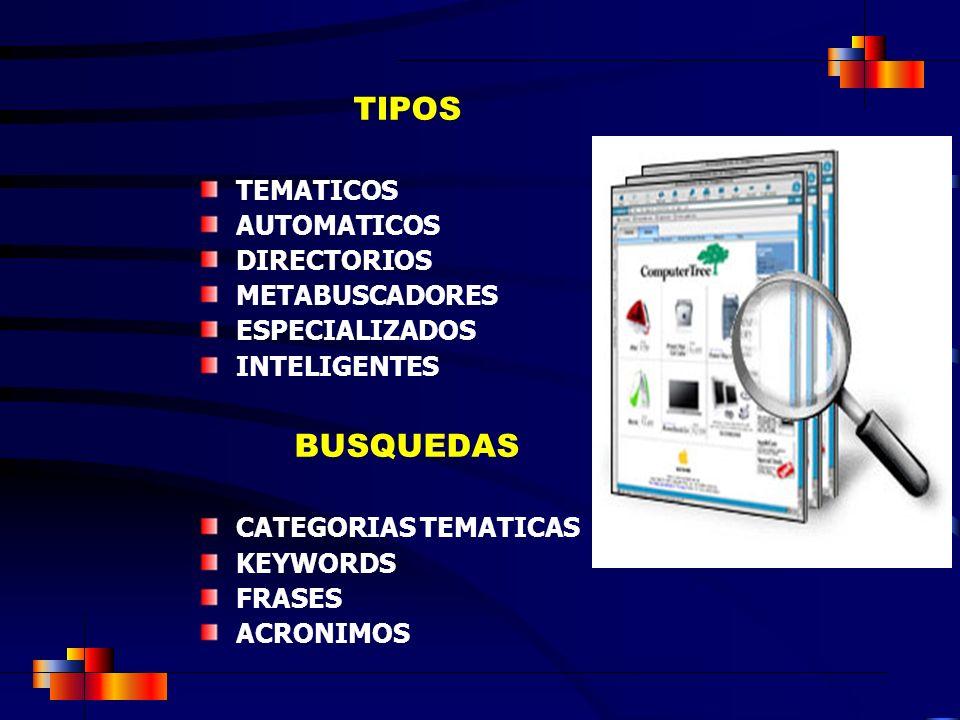 TIPOS BUSQUEDAS TEMATICOS AUTOMATICOS DIRECTORIOS METABUSCADORES