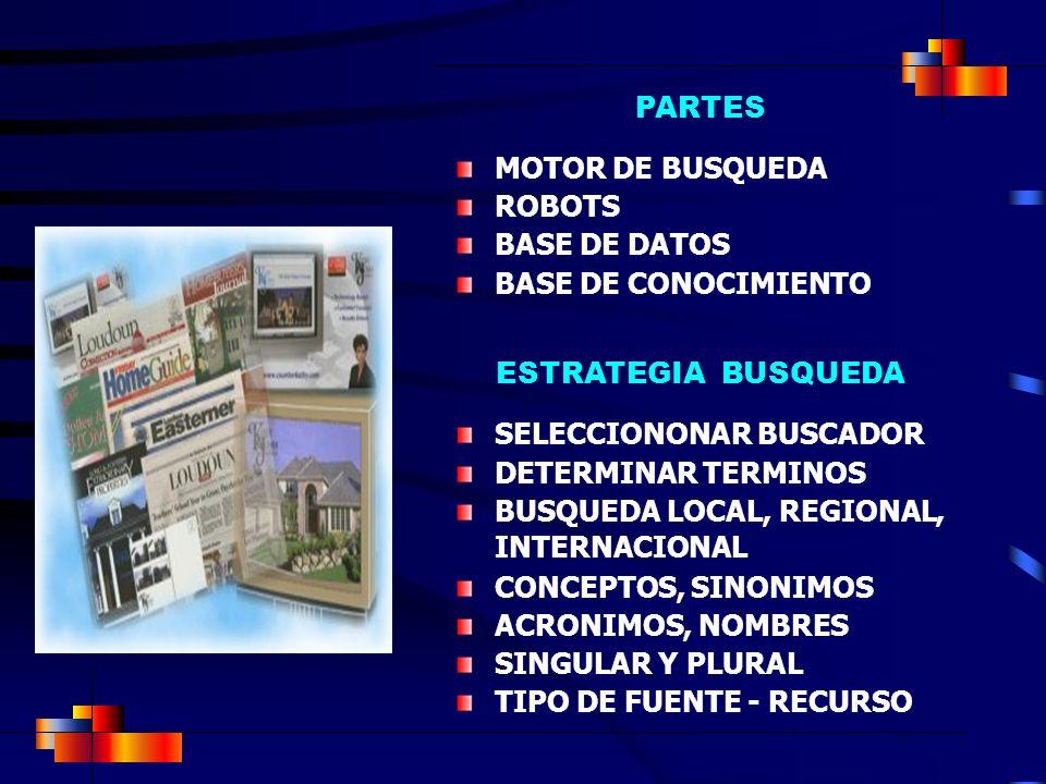PARTES MOTOR DE BUSQUEDA. ROBOTS. BASE DE DATOS. BASE DE CONOCIMIENTO. ESTRATEGIA BUSQUEDA. SELECCIONONAR BUSCADOR.