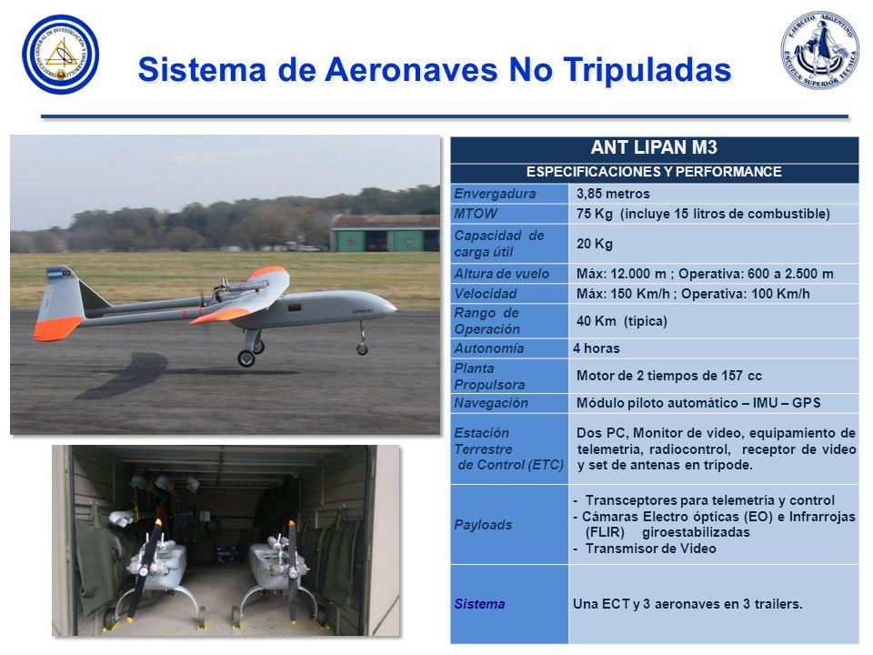 Sistema de Aeronaves No Tripuladas ESPECIFICACIONES Y PERFORMANCE