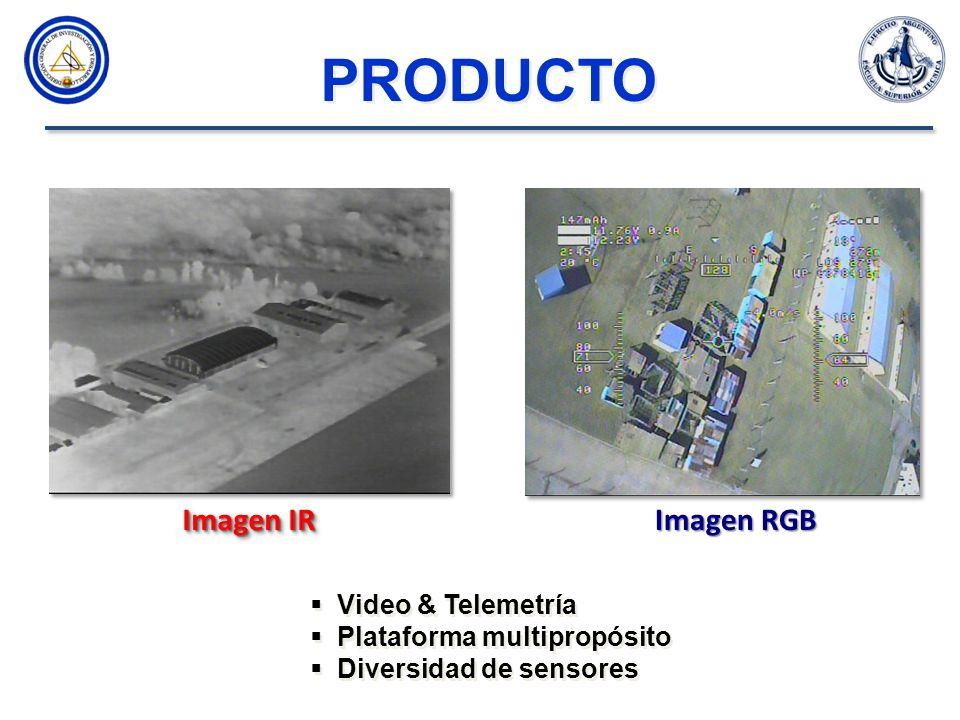 PRODUCTO Imagen IR Imagen RGB Video & Telemetría