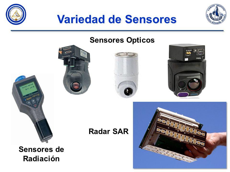 Variedad de Sensores Sensores Opticos Radar SAR Sensores de Radiación