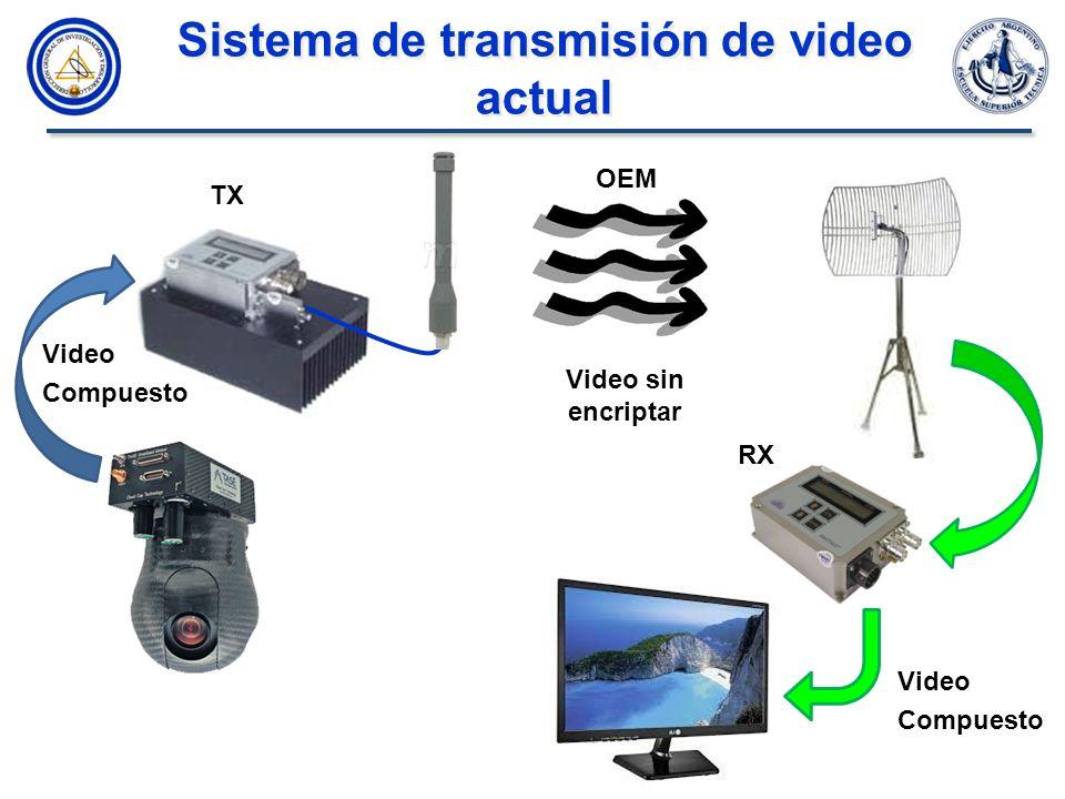 Sistema de transmisión de video