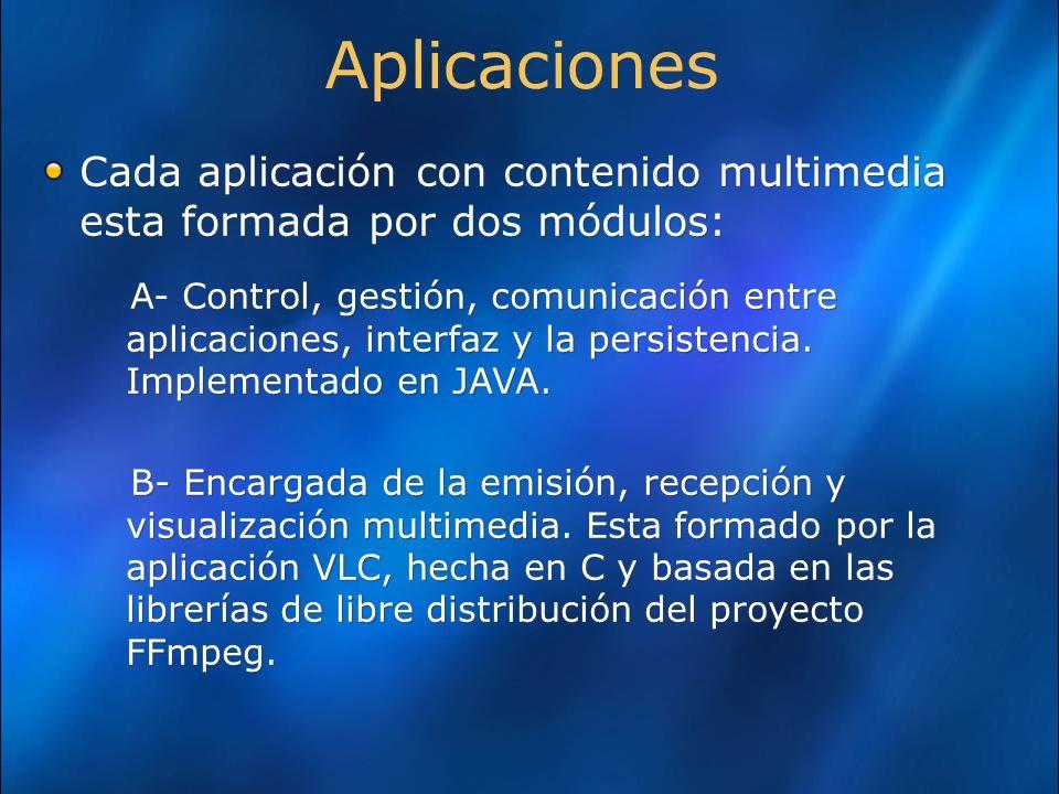 Aplicaciones Cada aplicación con contenido multimedia esta formada por dos módulos: