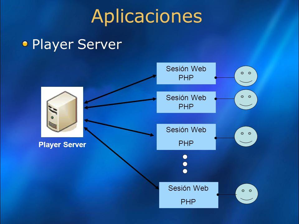 Aplicaciones Player Server Sesión Web PHP Sesión Web PHP Sesión Web