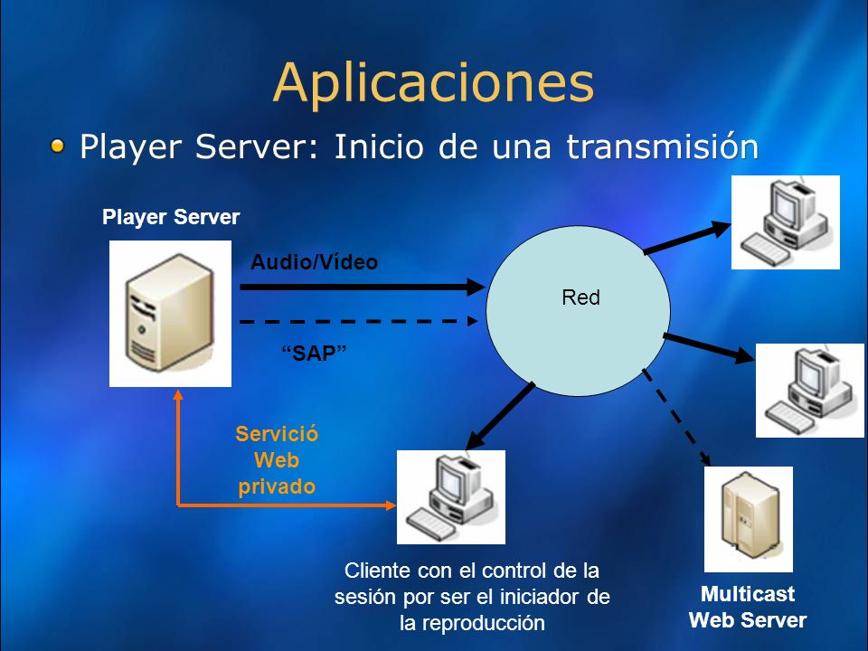 Aplicaciones Player Server: Inicio de una transmisión Player Server