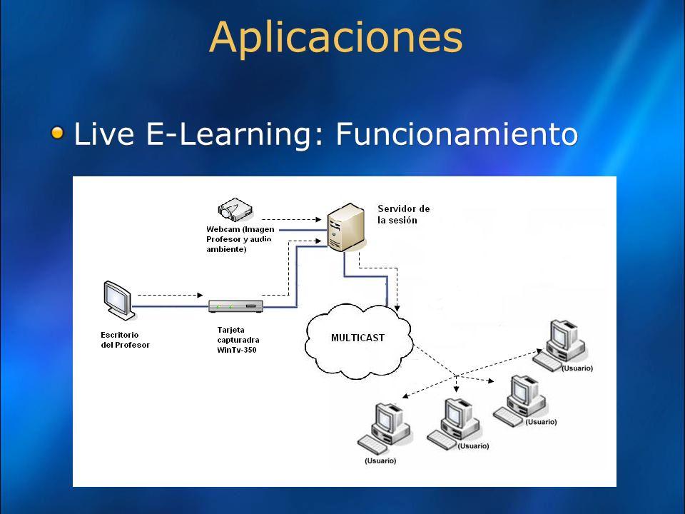 Aplicaciones Live E-Learning: Funcionamiento Academias  autenticación
