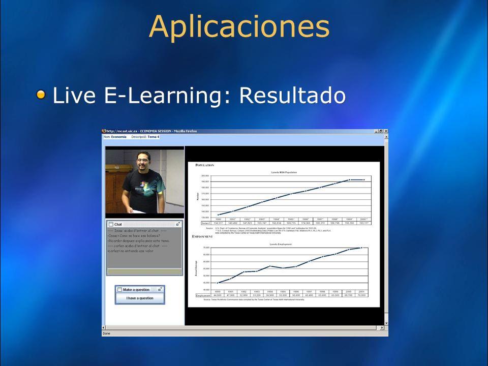 Aplicaciones Live E-Learning: Resultado Academias  autenticación