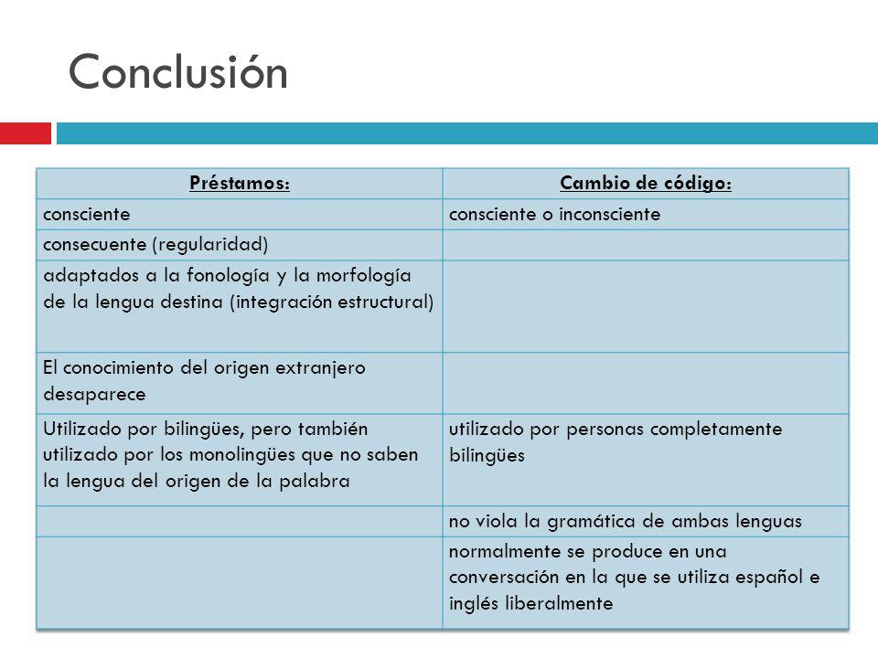 Conclusión Préstamos: Cambio de código: consciente