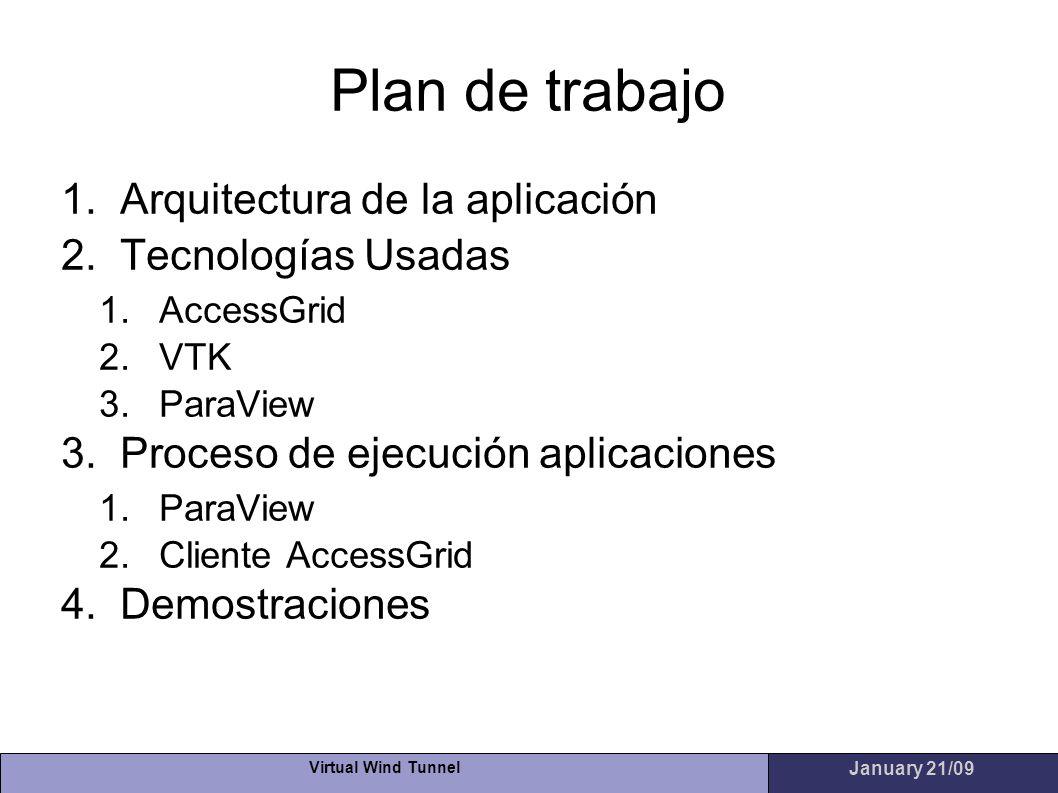 Plan de trabajo Arquitectura de la aplicación Tecnologías Usadas