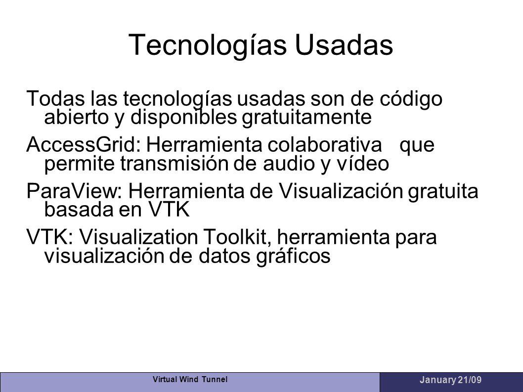 Tecnologías Usadas