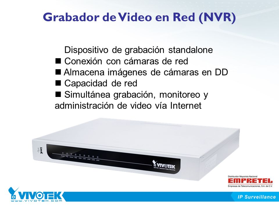 Grabador de Video en Red (NVR)