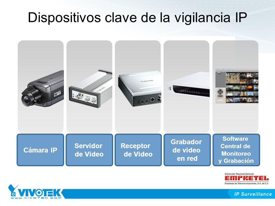 Dispositivos clave de la vigilancia IP