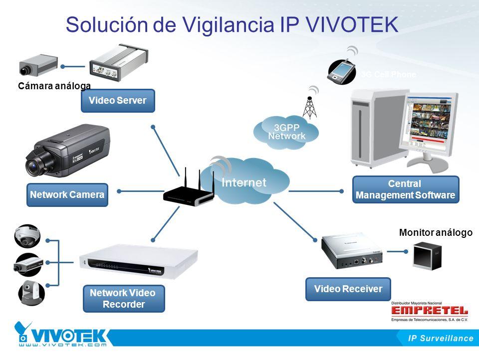 Solución de Vigilancia IP VIVOTEK