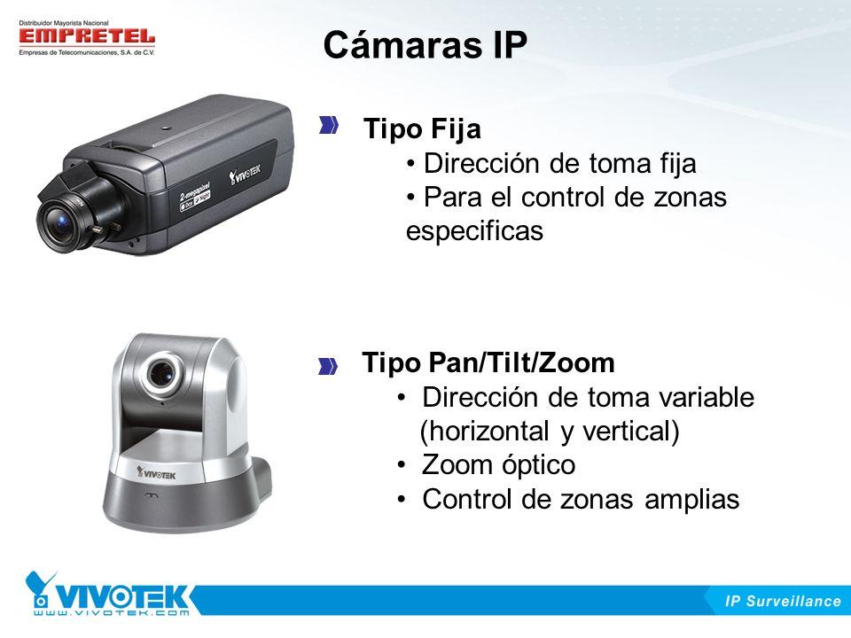 Cámaras IP Tipo Fija Dirección de toma fija