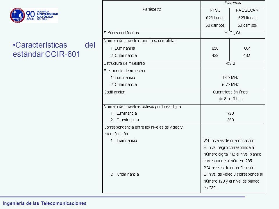 Características del estándar CCIR-601