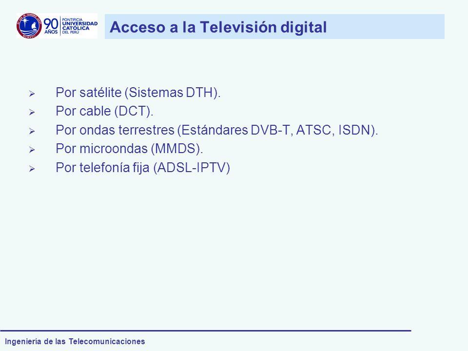 Acceso a la Televisión digital