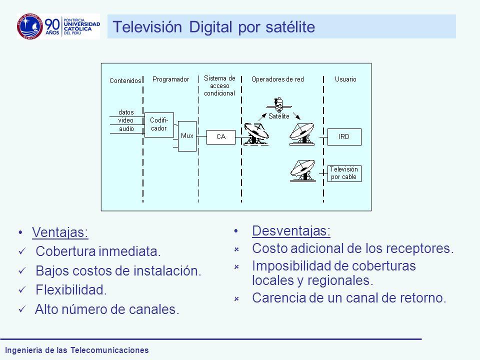 Televisión Digital por satélite
