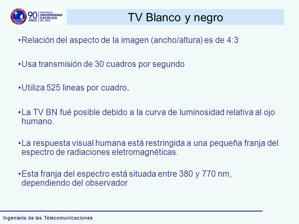 TV Blanco y negro Relación del aspecto de la imagen (ancho/altura) es de 4:3. Usa transmisión de 30 cuadros por segundo.