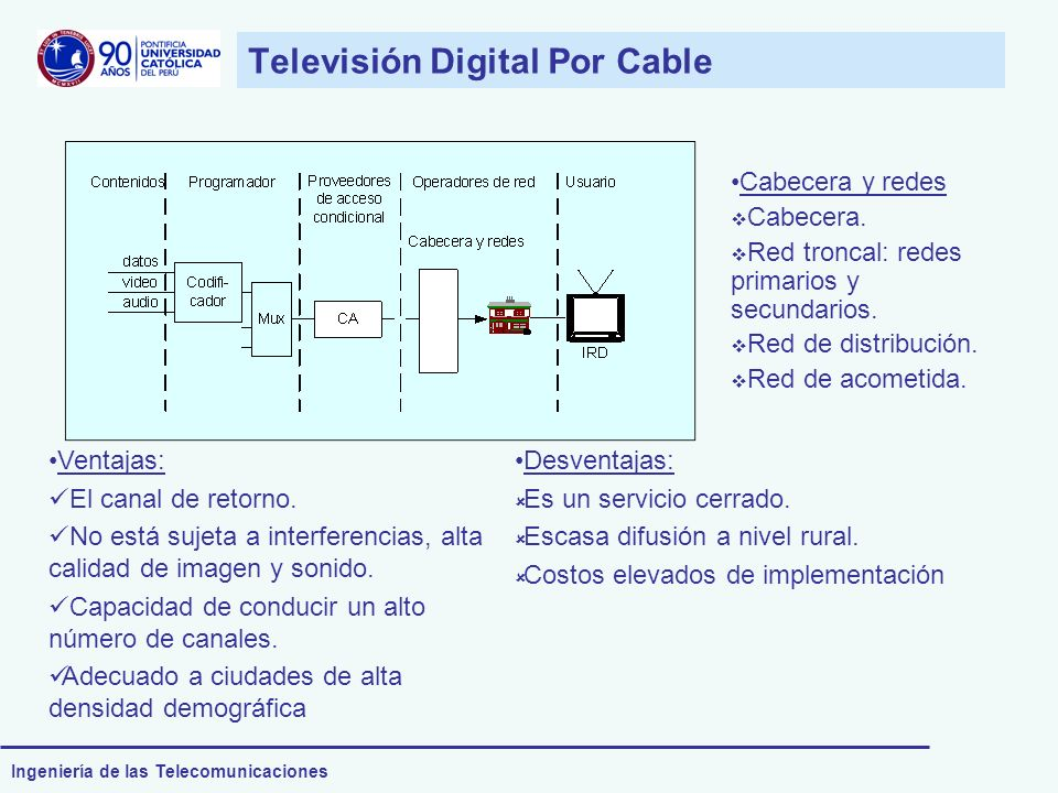 Televisión Digital Por Cable