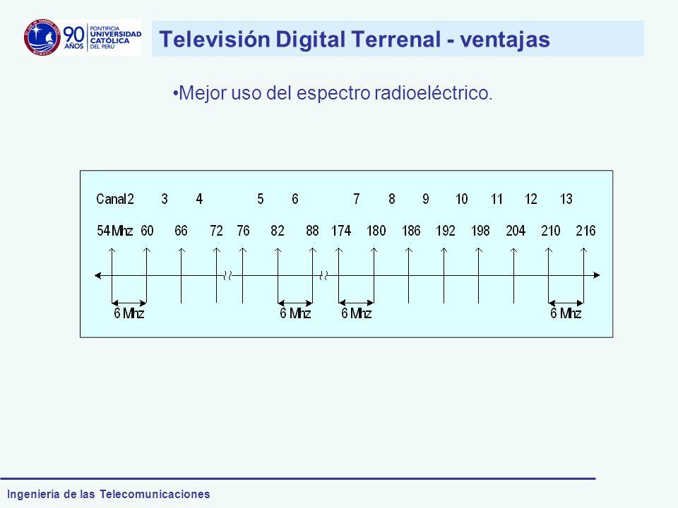 Televisión Digital Terrenal - ventajas