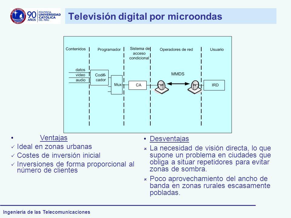 Televisión digital por microondas