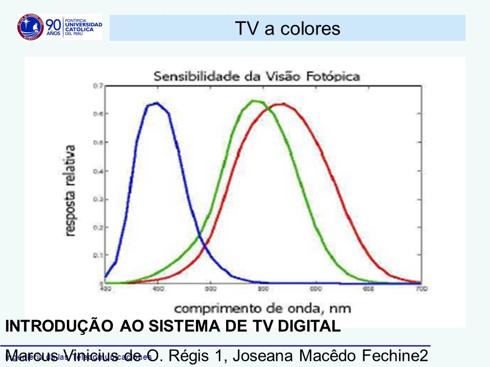 TV a colores INTRODUÇÃO AO SISTEMA DE TV DIGITAL