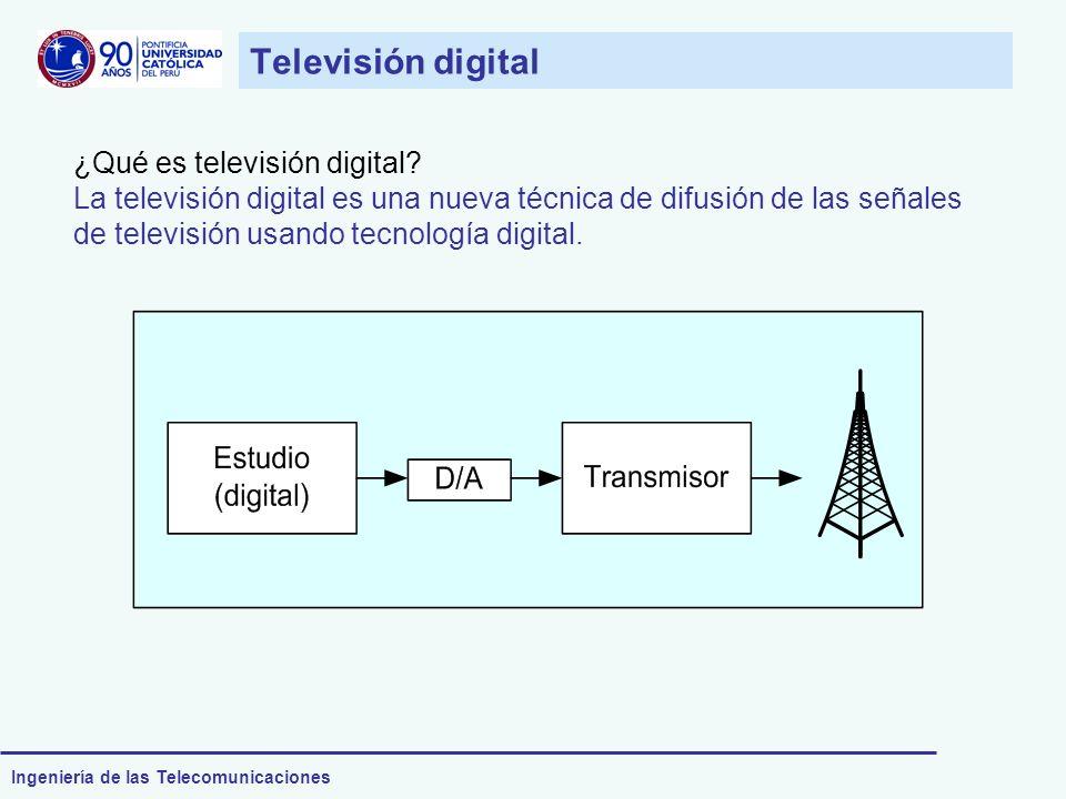 Televisión digital ¿Qué es televisión digital