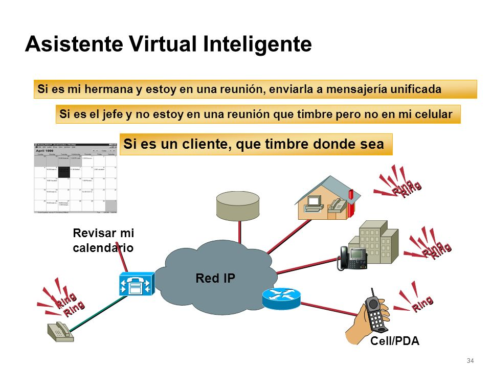 Asistente Virtual Inteligente