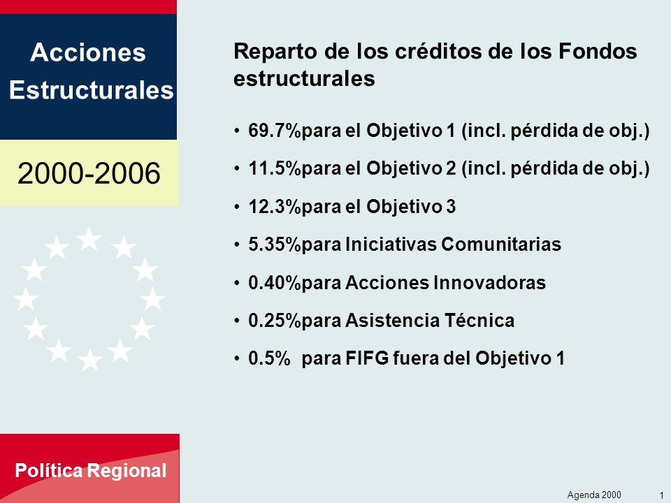 Reparto de los créditos de los Fondos estructurales